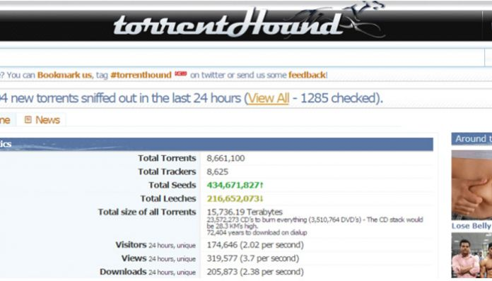TorrentHounds