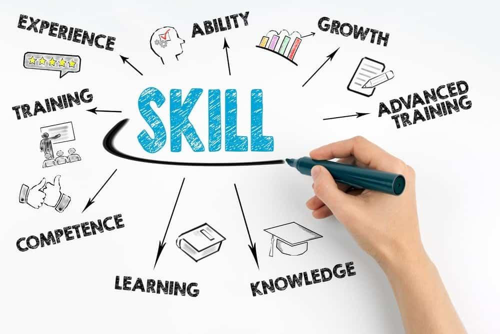 article-writings-skill